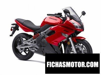 Ficha técnica Kawasaki ninja 650r 2009