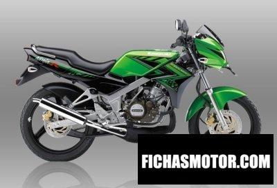 Ficha técnica Kawasaki ninja r 2015