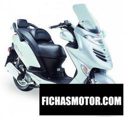 Imagen moto Kymco grand dink 250 2006