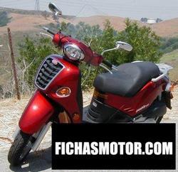 Imagen moto Kymco people 250 2004