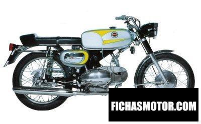Ficha técnica Motobi 250 sprite 5 1970