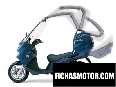 Ficha técnica Motobi adiva 150 2004