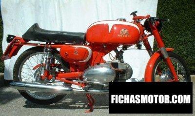 Ficha técnica Motobi imperiale sport 1961