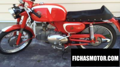 Ficha técnica Motobi imperiale sport 1965