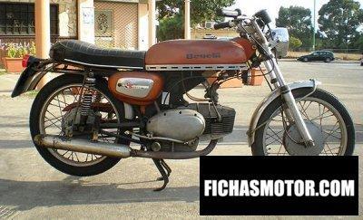 Ficha técnica Motobi sport special 125 1971