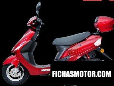Ficha técnica Motom spasso 2008