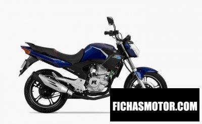 Ficha técnica Motomel S6 250 2020