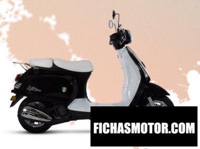 Ficha técnica Motomel Strato Euro 150 2020