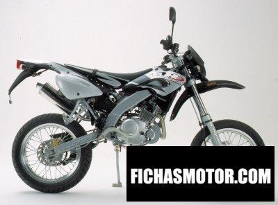Ficha técnica Motorhispania arena 125 pro racing super motard 2006