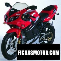 Imagen de Motorhispania MOTORHISPANIA RX SUPER RACING