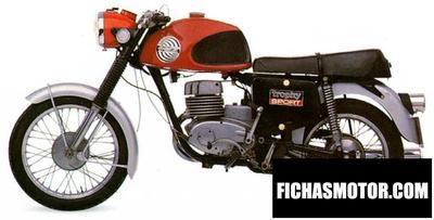 Ficha técnica Muz ets 150 trophy sport 1972
