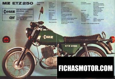Ficha técnica Muz etz 250 1983