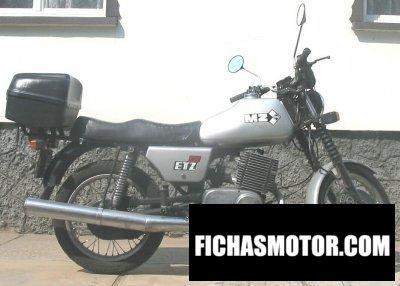Ficha técnica Muz etz 250 1985
