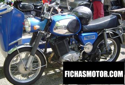 Ficha técnica Muz etz 250 (with sidecar) 1983
