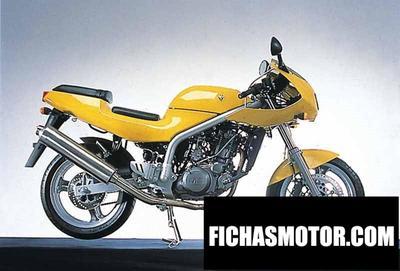 Ficha técnica Muz skorpion sport 660 2000
