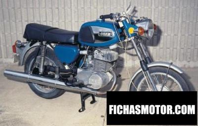 Ficha técnica Muz ts 250-1 1977