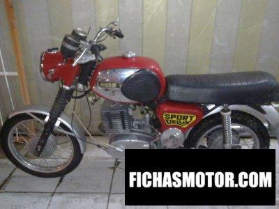 Ficha técnica Muz ts 250-1 1979