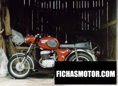 Ficha técnica Muz ts 250 1973