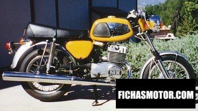 Ficha técnica Muz ts 250 1974