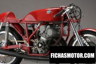 Ficha técnica Mv agusta 500 s 1977