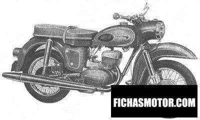 Ficha técnica Mz es 250 1968