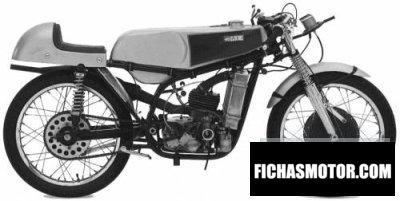 Ficha técnica Mz re125 1957