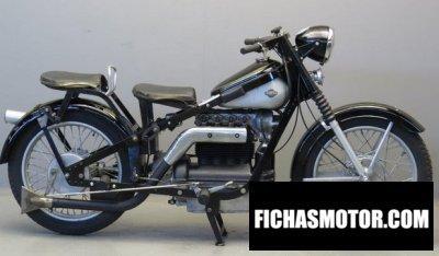 Ficha técnica Nimbus 2510 1952