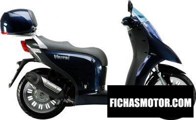 Ficha técnica Nipponia vorrei 150 2012