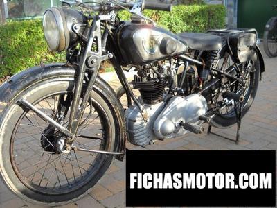 Ficha técnica Nsu 201 osl 1938