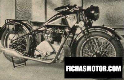 Ficha técnica Nsu 601 osb 1937