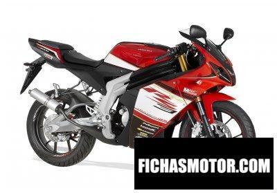 Rieju Sport - Rendueles Motos