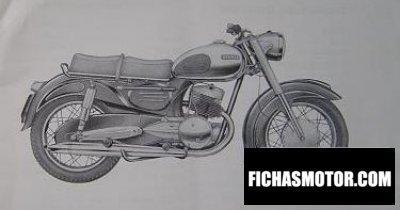 Ficha técnica Sparta sl 250 1956