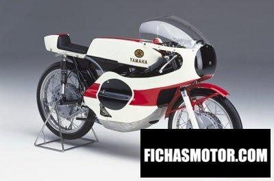 Ficha técnica Yamaha 250 racer 1967