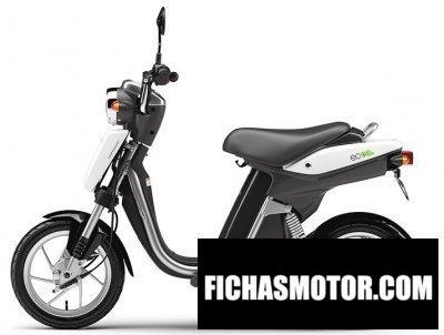 Ficha técnica Yamaha ec-03 2016