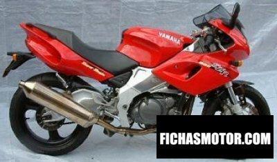 Ficha técnica Yamaha szr 660 1997