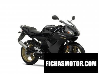 Ficha técnica Yamaha tzr 50 2010