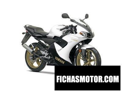 Ficha técnica Yamaha tzr50 2016