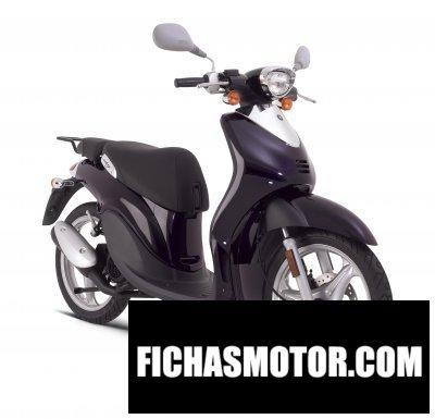 Ficha técnica Yamaha why 2010