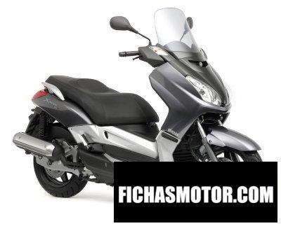 Imagen moto Yamaha x-max 125 año 2007