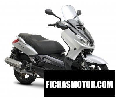 Ficha técnica Yamaha x-max 125 2008