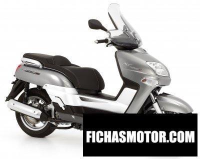 Ficha técnica Yamaha xc 300 versity 2006