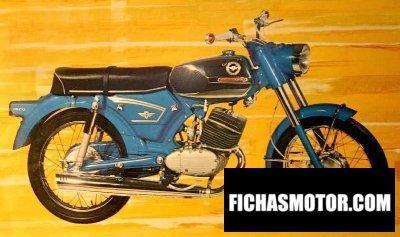 Ficha técnica Zündapp ks 100 1971