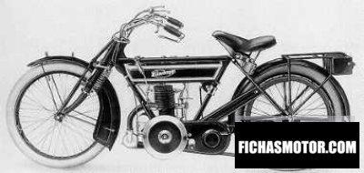 Ficha técnica Zündapp z 249 1923